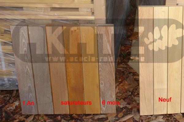 Entretien de terrasse en acaciarobinier, quelle couleur prend le bois