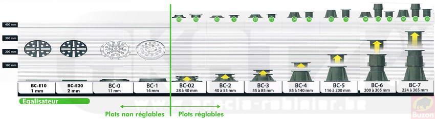 Index of plots reglables terrasse - Terrasse sur plots reglables ...